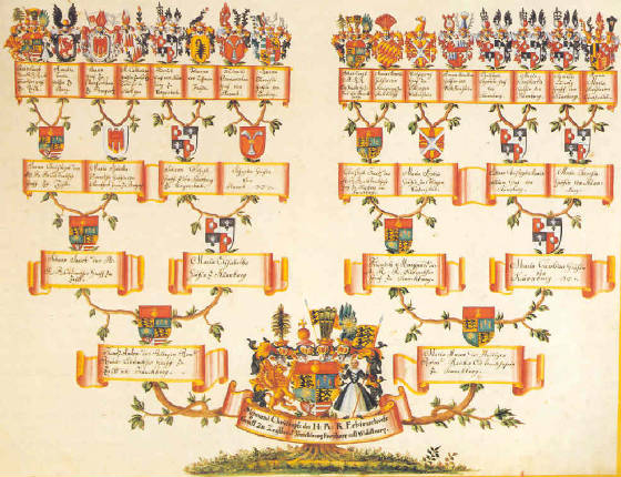 waldburg_family_tree.jpg